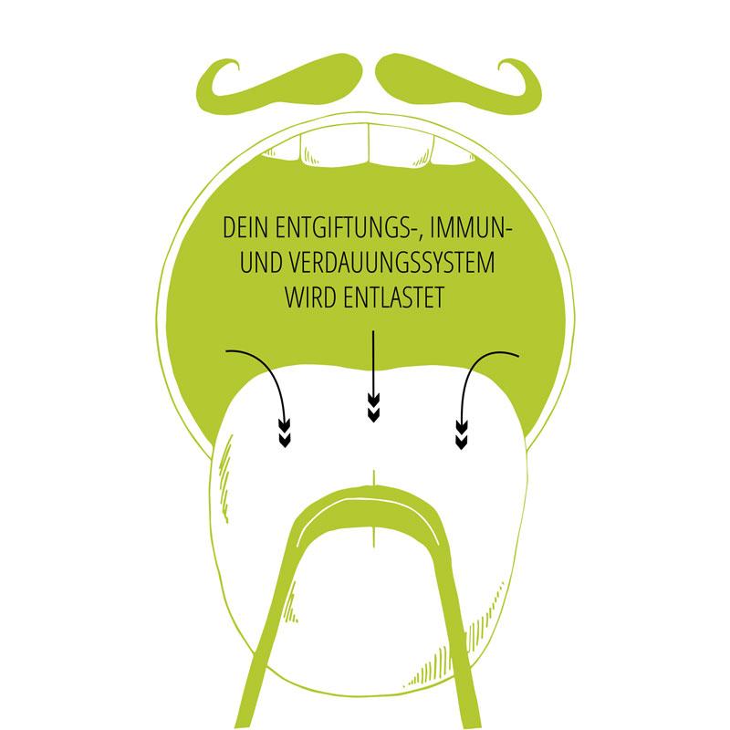zungenreiniger-mundhygiene-zero-waste-shop-online-kaufen-veganismus-naturkosmetik